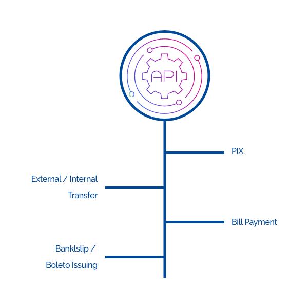 Imagem 1 - Bankly - Como os players de criptomoeda podem se beneficiar dos produtos de BaaS@2x